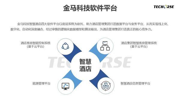 金马科技数智化软件平台